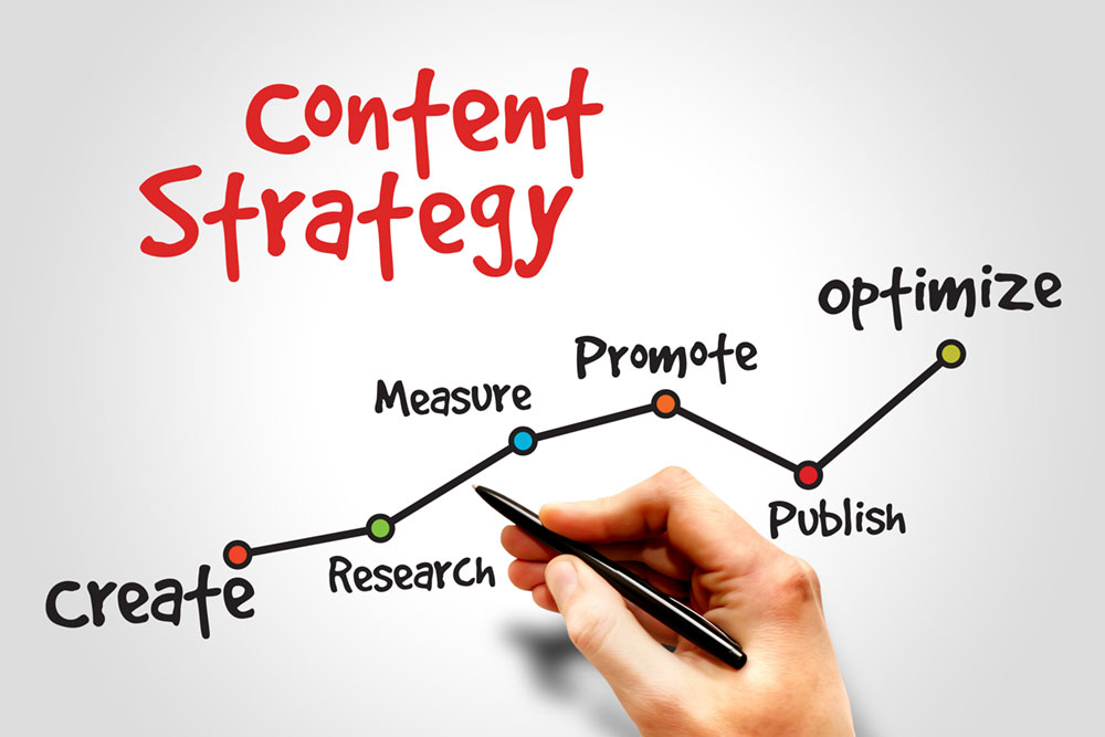 content for seo marketing search engine content website content 2021 wiidoo media marbella